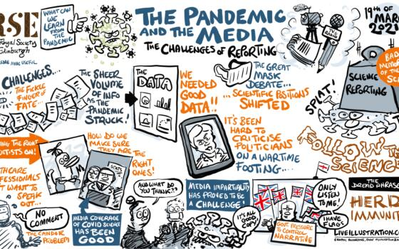 A digitally illustrated doodle including key themes from the topic 'The pandemic and the media'